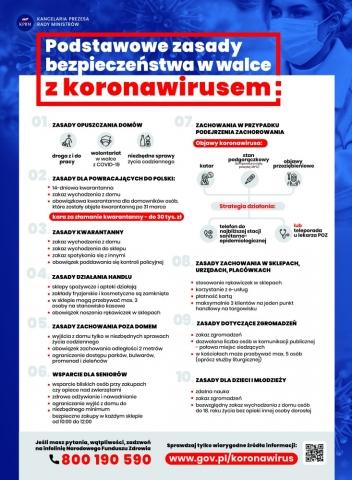 Koronawirus - podstawowe zasady bezpieczeństwa