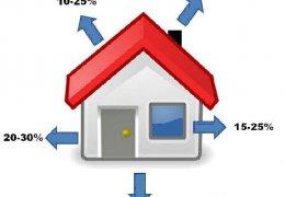 Ciepły i zdrowy dom