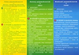 Zasady postępowania z odpadami komunalnymi